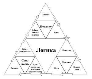 logika_3